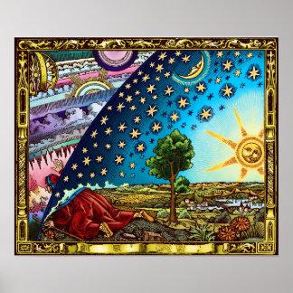 Poster liso da terra da abóbada de Flammarion