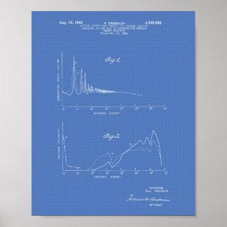 Pôster Modelo 1964 da arte do espectro de energia nuclear