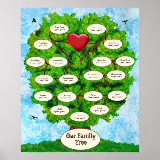 Pôster Nossas crianças da etapa da árvore genealógica