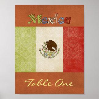 Pôster Número da mesa de México