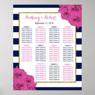 Pôster Os rosas Luxe modernos chiques do rosa da coleção