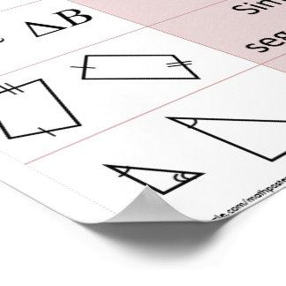 Pôster Os símbolos básicos da geometria fazem um mapa de