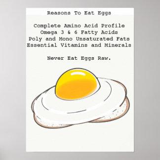 Pôster Ovos