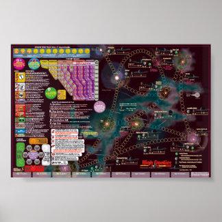 Pôster Poster-Mapa interestelar, fronteira alta da ?a