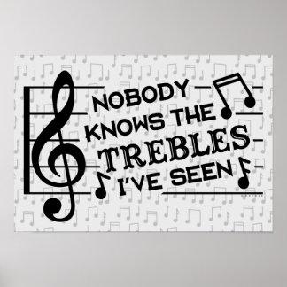Poster Professores de música engraçados da chalaça | da