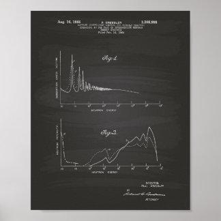 Poster Quadro 1964 da arte do espectro de energia nuclear