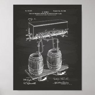 Pôster Quadro da arte da patente da cerveja 1900 da