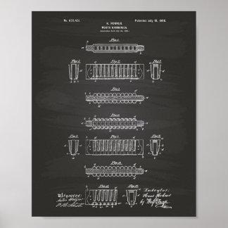 Pôster Quadro da arte da patente da harmônica 1900 da