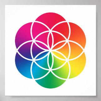 Pôster Semente do arco-íris de Chakras do símbolo da vida