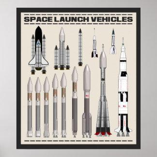 Poster Veículos de lançamento do espaço