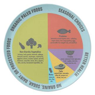 Prato Controle saudável da parcela comer da dieta de