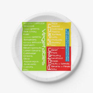 Prato De Papel (Controle da parcela) placa descartável da saúde