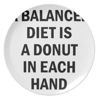 Prato Dieta equilibrada