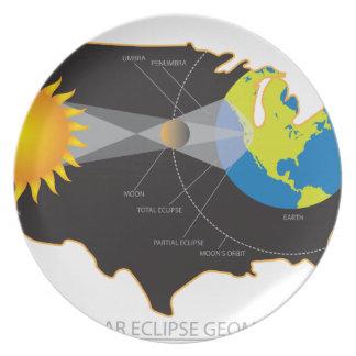 Prato Eclipse 2017 solar total através da geometria dos