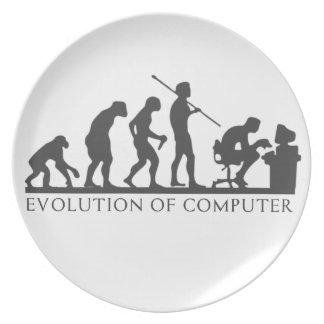 Prato Evolução do COMPUTADOR