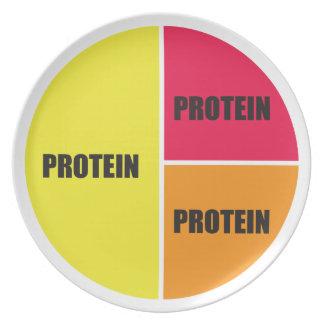 Prato Macronutrients - toda a proteína