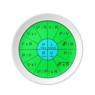 Prato Placa da porcelana da roda da lei de ohm
