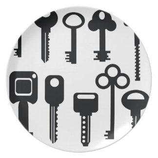 Prato silhuetas das chaves