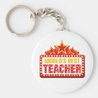 Presente do professor dos mundos o melhor chaveiro