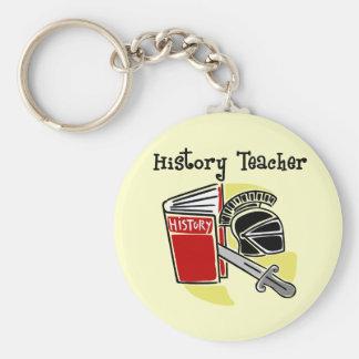 Presentes do professor da história chaveiro