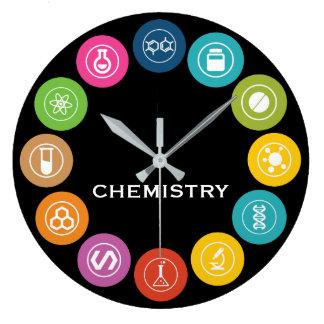 Preto dos símbolos do professor da química relógios para pendurar
