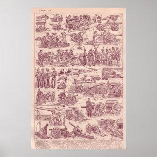 Primeira Guerra Mundial artilharia Posteres