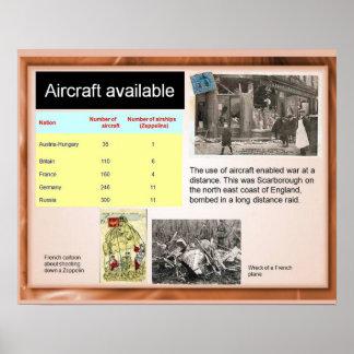 Primeira Guerra Mundial, avião disponível Impressão