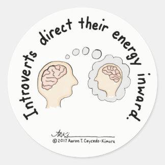 Princípios introvertidos: Etiqueta interna da