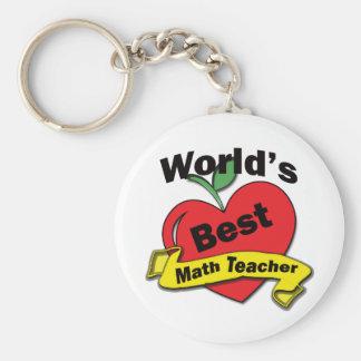 Professor de matemática do mundo o melhor chaveiro