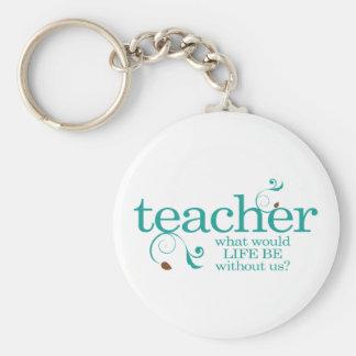 Professor engraçado chaveiros