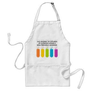 Professores da biologia & da química: A ciência é Avental