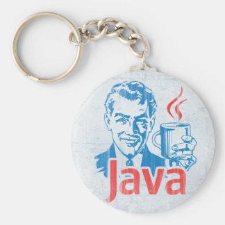 Programador de Java Chaveiro