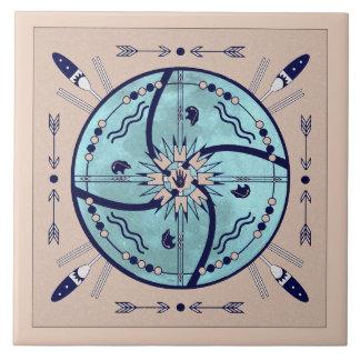 Protegendo o azulejo nativo dos símbolos da