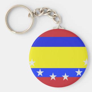 Província de Loja, Equador Chaveiros