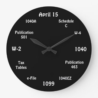 Pulso de disparo customizável do contador - relógio grande