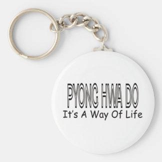 Pyong que Hwa o faz é um modo de vida Chaveiros