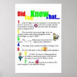 Que você sabe sobre o pi? pôsteres
