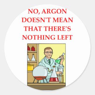 química adesivo