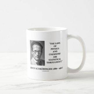 Química da física de Erwin Schrödinger estatística Caneca De Café