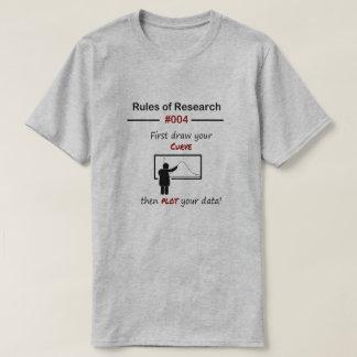 Regras 004 da pesquisa camiseta