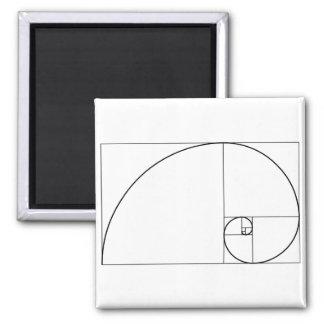 Relação dourada espiral de Fibonacci Imã