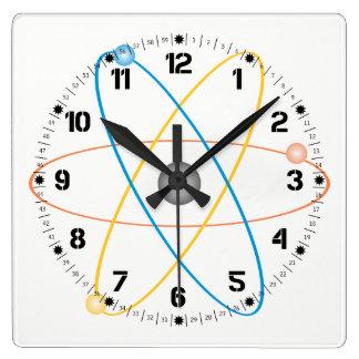Relógio atómico nas cores