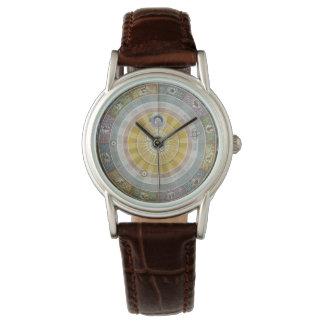 Relógio De Pulso Sistema Copernican da astronomia do vintage