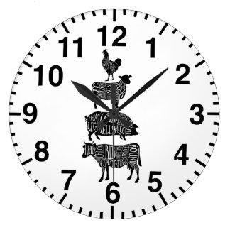 Relógio Grande A carne do diagrama do carniceiro corta o pulso de