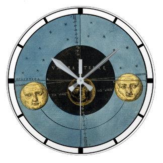 Relógio Grande Astronomias da cara de lua da antiguidade (1540)