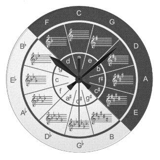 Relógio Grande Círculo da metade cinzenta musical da sarja de