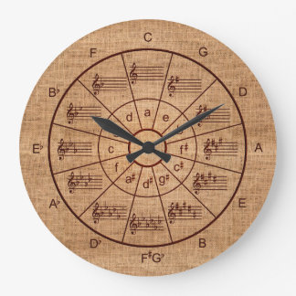 Relógio Grande Círculo de músicos de serapilheira dos quintos