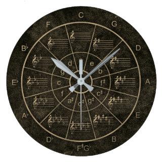 Relógio Grande Círculo do design elegante do blac dos quintos