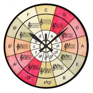 Relógio Grande Círculo do design elegante dos quintos para