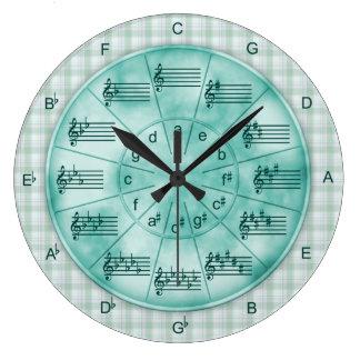Relógio Grande Círculo do mármore de turquesa dos quintos para